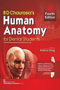 Bd Chaurasia's Human Anatomy