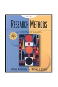 Resrch Methods
