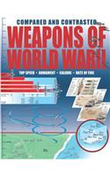 Weapons of World War II: Top Speed, Armament, Caliber, Rate of Fire