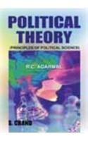Introduction To Political Science: Political Theory